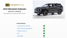 Mitsubishi Outlander đạt điểm An Toàn cao nhất tại Mỹ